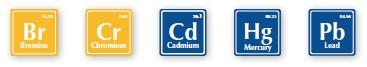 Elements The DELTA Handheld Analyzer tests for