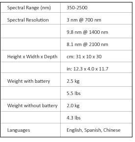 TerraSpec Halo Specifications